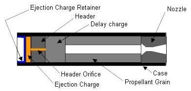 Model_rocket_motor