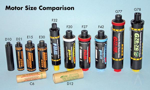 Composite_motors_sizes