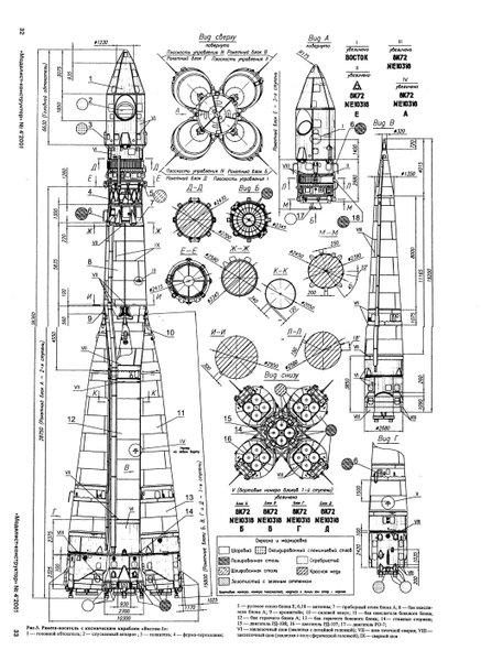 ボストークロケットの図面でモデルロケットを製作: モデルロケット製作